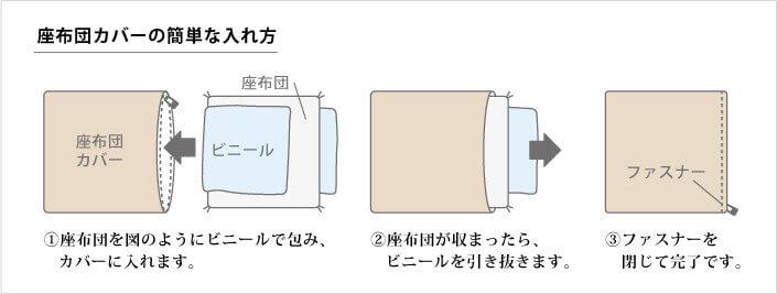 座布団カバーの簡単な入れ方